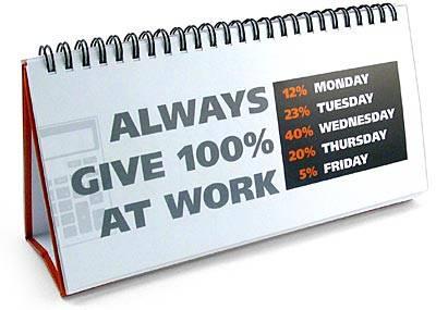 Intotdeauna da 100% la munca